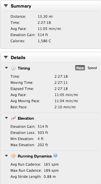Summary from my Garmin